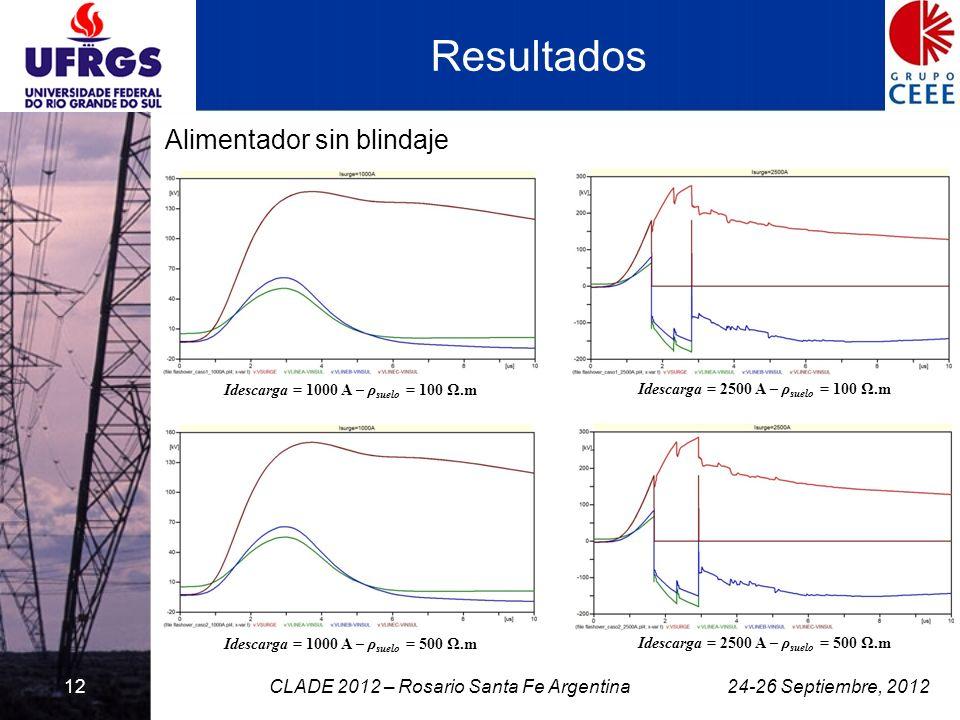 12 Resultados Alimentador sin blindaje Idescarga = 2500 A – ρ suelo = 100 Ω.m Idescarga = 1000 A – ρ suelo = 100 Ω.m Idescarga = 2500 A – ρ suelo = 50