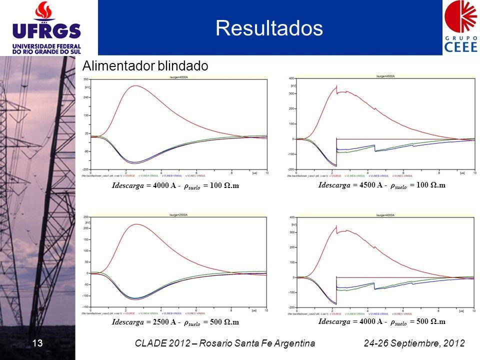 Alimentador blindado 13 Resultados Idescarga = 4500 A - ρ suelo = 100 Ω.m Idescarga = 4000 A - ρ suelo = 100 Ω.m Idescarga = 4000 A - ρ suelo = 500 Ω.