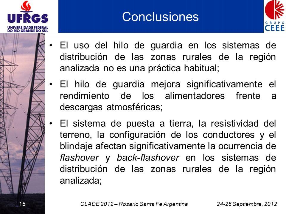 15 Conclusiones El uso del hilo de guardia en los sistemas de distribución de las zonas rurales de la región analizada no es una práctica habitual; El