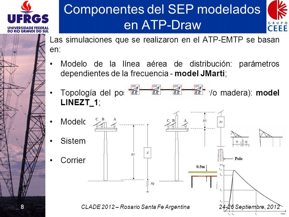 8 Componentes del SEP modelados en ATP-Draw Las simulaciones que se realizaron en el ATP-EMTP se basan en: Modelo de la línea aérea de distribución: p