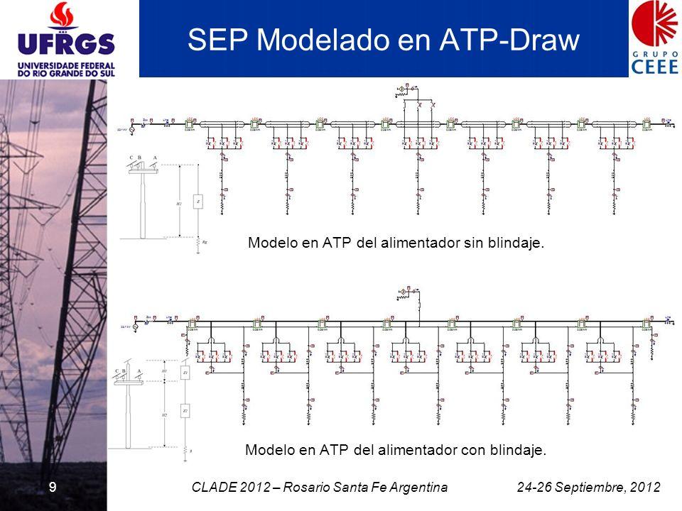 9 SEP Modelado en ATP-Draw Modelo en ATP del alimentador sin blindaje. Modelo en ATP del alimentador con blindaje. 24-26 Septiembre, 2012CLADE 2012 –
