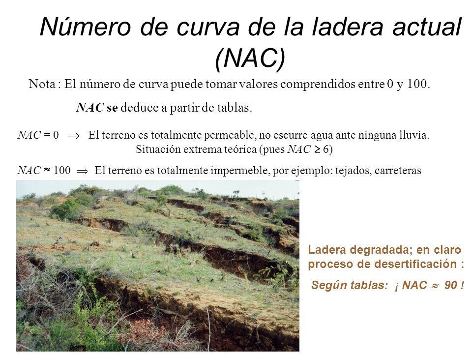 Número de curva de la ladera actual (NAC) Nota : El número de curva puede tomar valores comprendidos entre 0 y 100. NAC se deduce a partir de tablas.