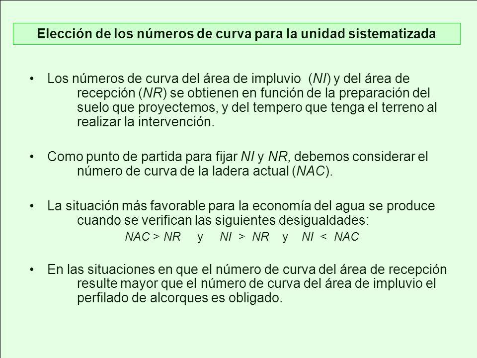 Los números de curva del área de impluvio (NI) y del área de recepción (NR) se obtienen en función de la preparación del suelo que proyectemos, y del