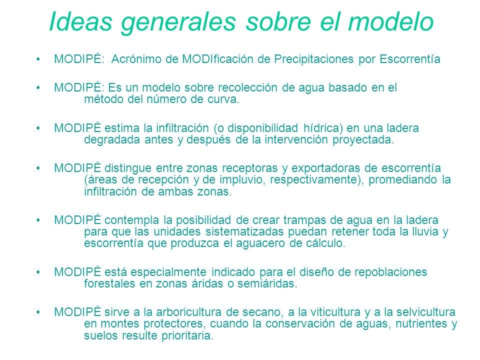 Ideas generales sobre el modelo MODIPÉ: Acrónimo de MODIficación de Precipitaciones por Escorrentía MODIPÉ: Es un modelo sobre recolección de agua bas