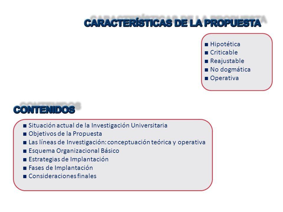 Hipotética Criticable Reajustable No dogmática Operativa Situación actual de la Investigación Universitaria Objetivos de la Propuesta Las líneas de Investigación: conceptuación teórica y operativa Esquema Organizacional Básico Estrategias de Implantación Fases de Implantación Consideraciones finales