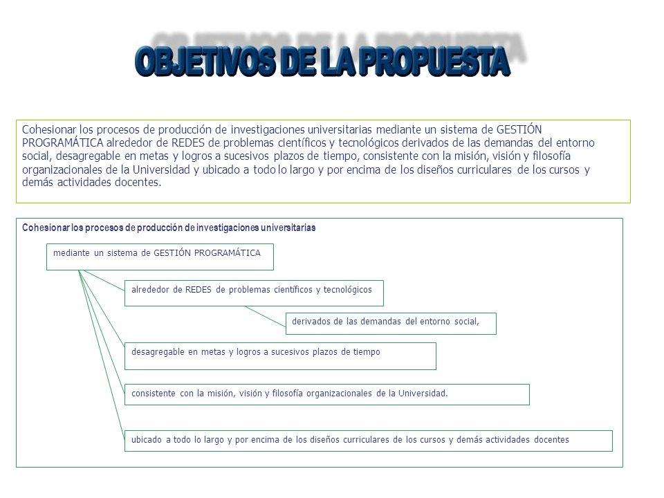 Cohesionar los procesos de producción de investigaciones universitarias mediante un sistema de GESTIÓN PROGRAMÁTICA alrededor de REDES de problemas ci