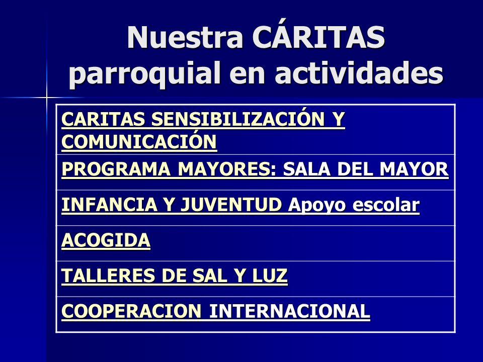 Nuestra CÁRITAS parroquial en actividades CARITAS SENSIBILIZACIÓN Y COMUNICACIÓN CARITAS SENSIBILIZACIÓN Y COMUNICACIÓN PROGRAMA MAYORESPROGRAMA MAYOR
