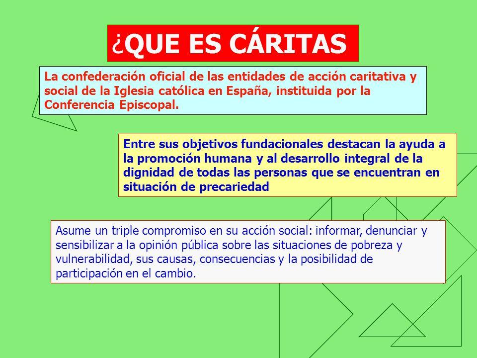 La confederación oficial de las entidades de acción caritativa y social de la Iglesia católica en España, instituida por la Conferencia Episcopal. ¿QU