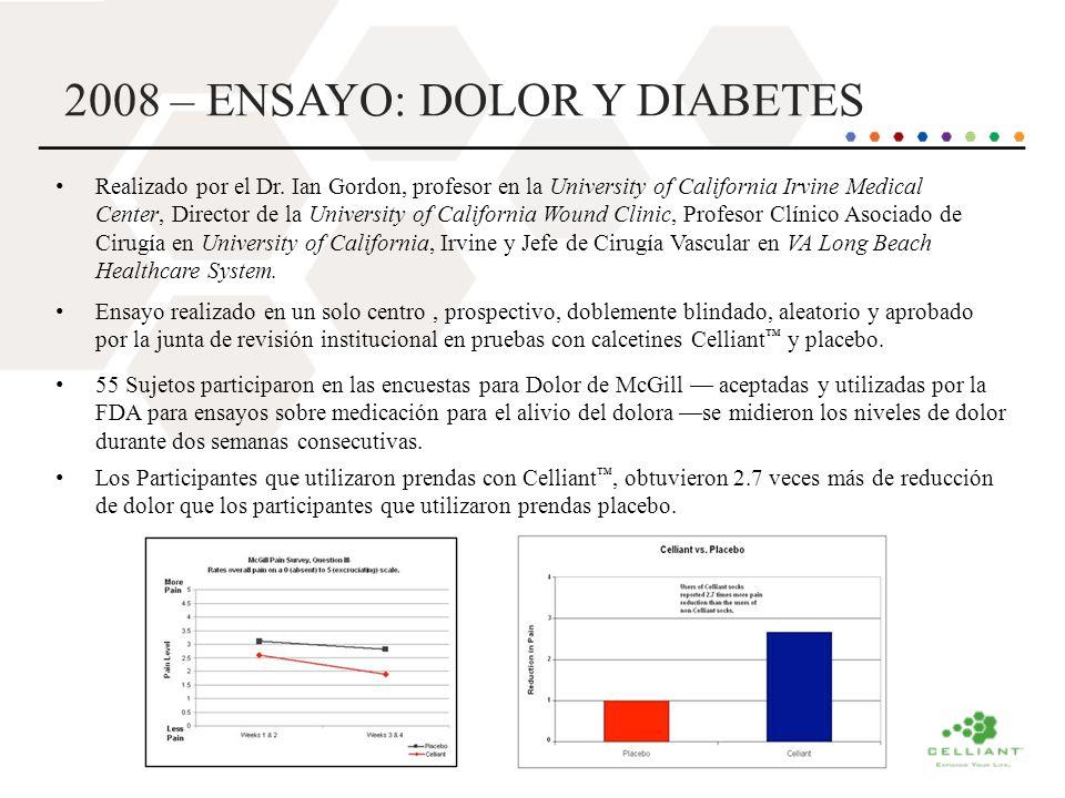 2008 – ENSAYO: DOLOR Y DIABETES Realizado por el Dr. Ian Gordon, profesor en la University of California Irvine Medical Center, Director de la Univers