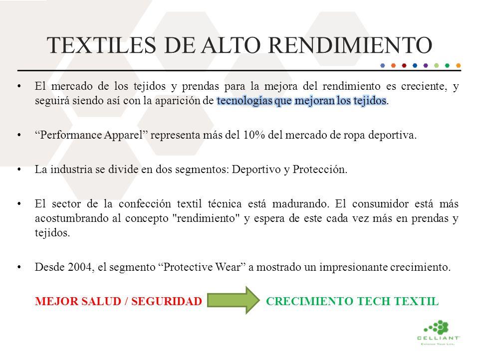 TEXTILES DE ALTO RENDIMIENTO