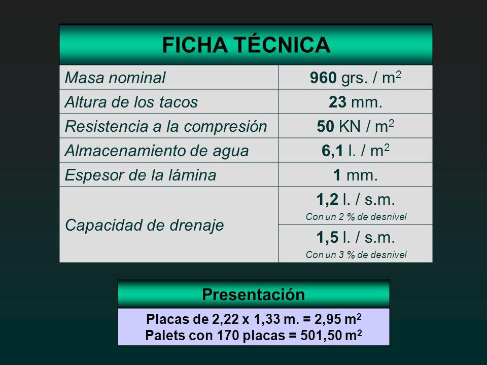 FICHA TÉCNICA Masa nominal960 grs. / m 2 Altura de los tacos23 mm. Resistencia a la compresión50 KN / m 2 Almacenamiento de agua6,1 l. / m 2 Espesor d