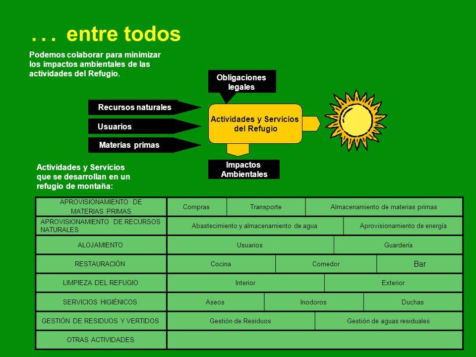 … política ambiental Es un documento que puedes ver en el refugio en el que se manifiestan los compromisos ambientales de la FAM: Procurar la mejora continua a través de la evaluación sistemática y periódica del SGA.