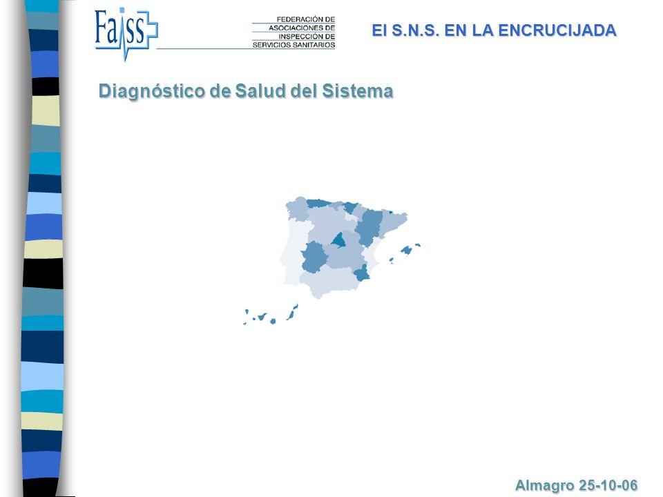 Diagnóstico de Salud del Sistema El S.N.S. EN LA ENCRUCIJADA Almagro 25-10-06