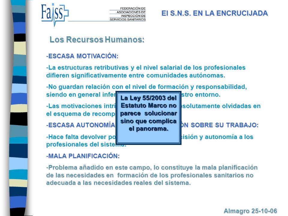 -E-E-E-ESCASA MOTIVACIÓN: -L-L-L-La estructuras retributivas y el nivel salarial de los profesionales difieren significativamente entre comunidades autónomas.