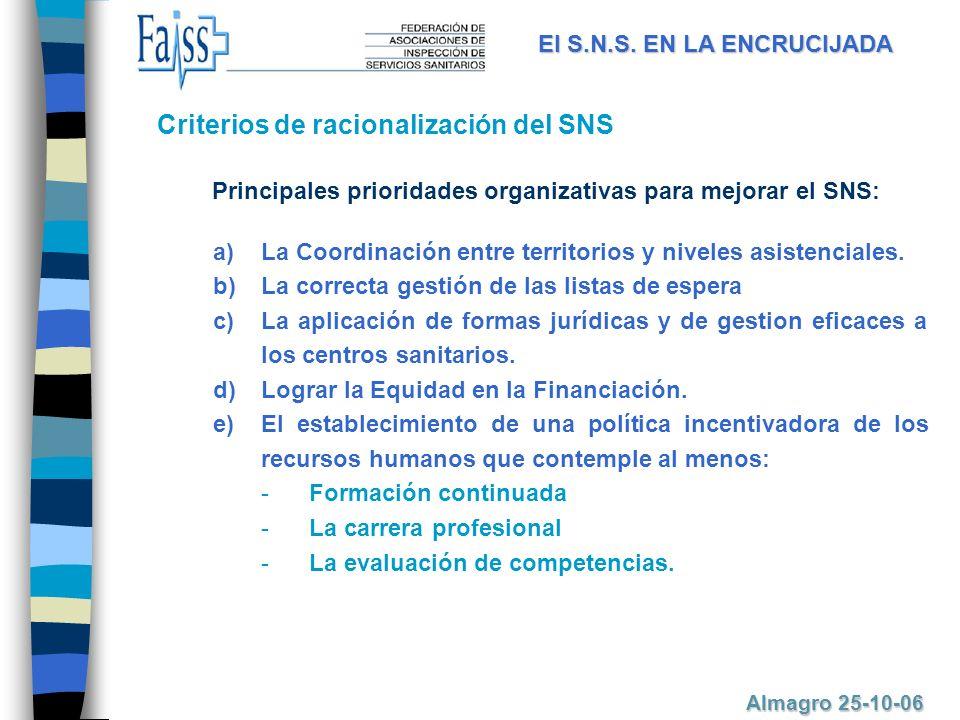 Criterios de racionalización del SNS Principales prioridades organizativas para mejorar el SNS: a) a)La Coordinación entre territorios y niveles asistenciales.