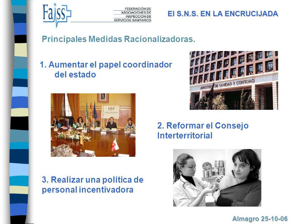 El S.N.S.EN LA ENCRUCIJADA Almagro 25-10-06 1. Aumentar el papel coordinador del estado 2.