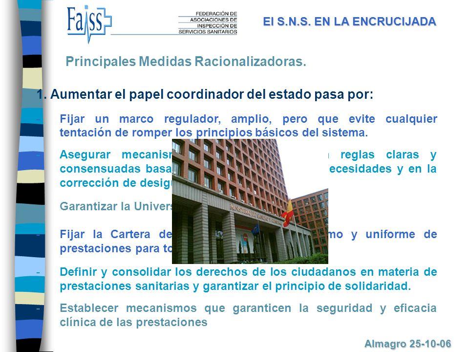 Principales Medidas Racionalizadoras.1.