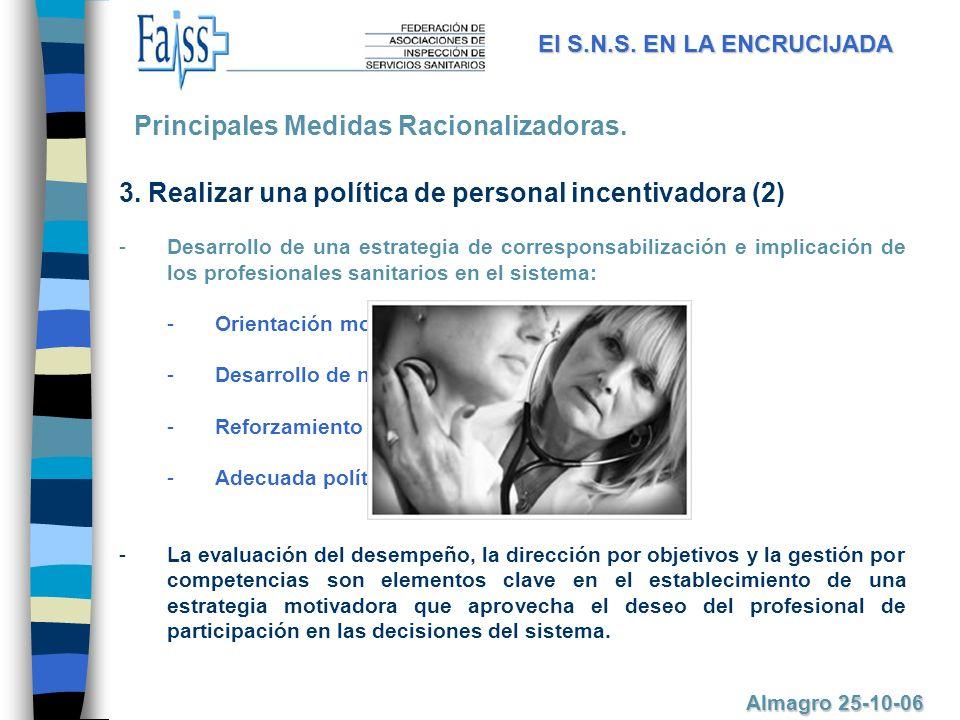 Principales Medidas Racionalizadoras.3.