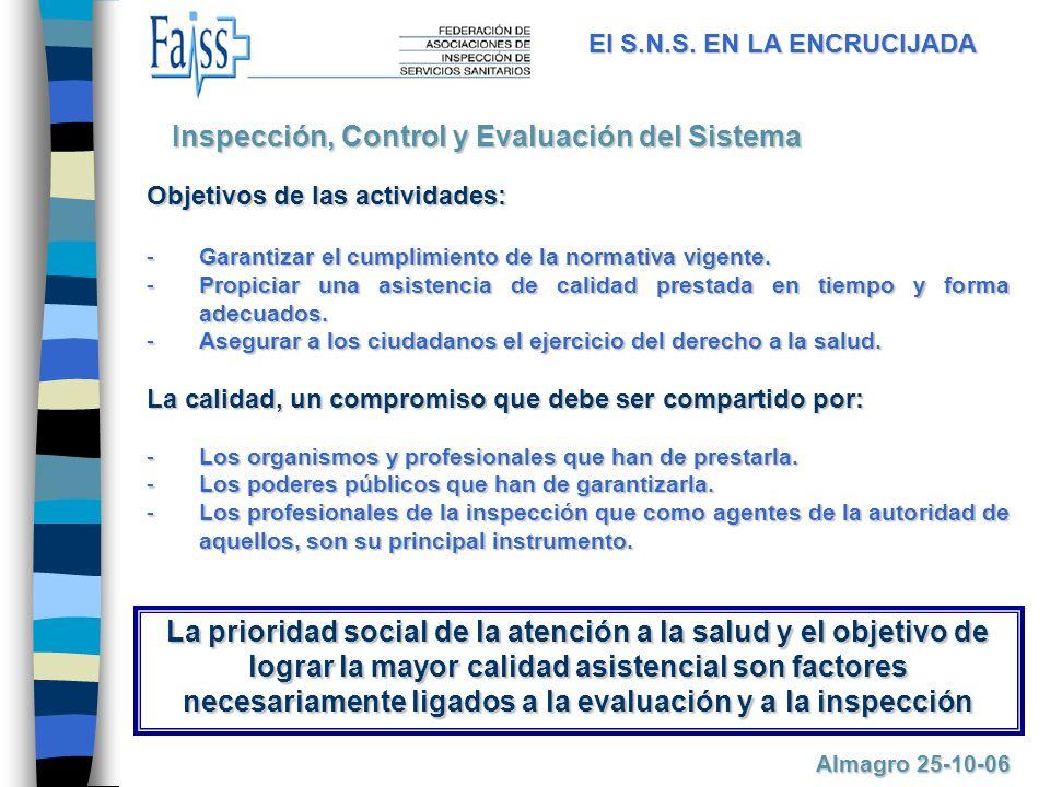 Objetivos de las actividades: -G-G-G-Garantizar el cumplimiento de la normativa vigente.