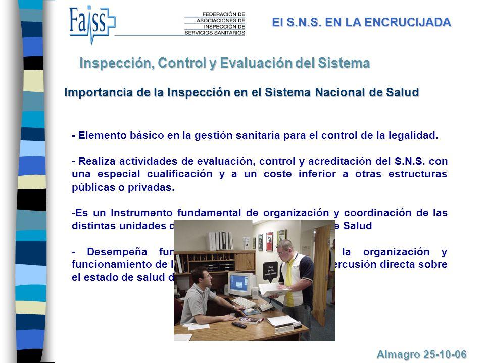 - Elemento básico en la gestión sanitaria para el control de la legalidad.