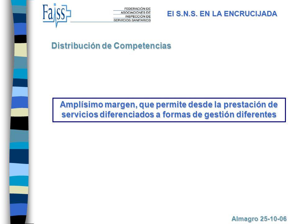 Distribución de Competencias El S.N.S.