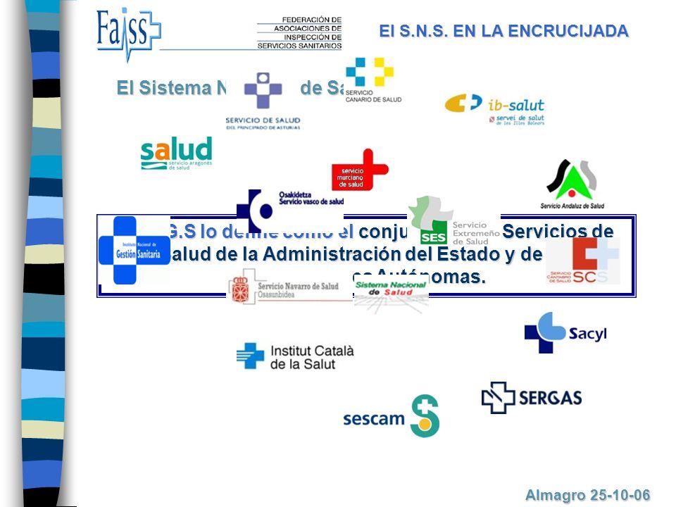 El S.N.S. EN LA ENCRUCIJADA Almagro 25-10-06 El Sistema Nacional de Salud