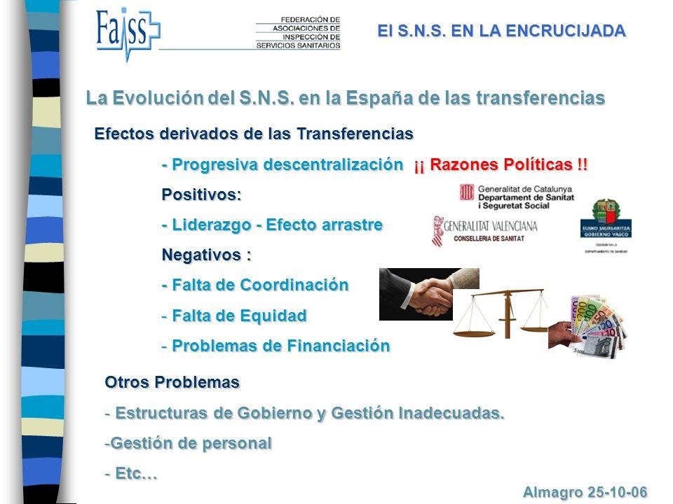 La Evolución del S.N.S.