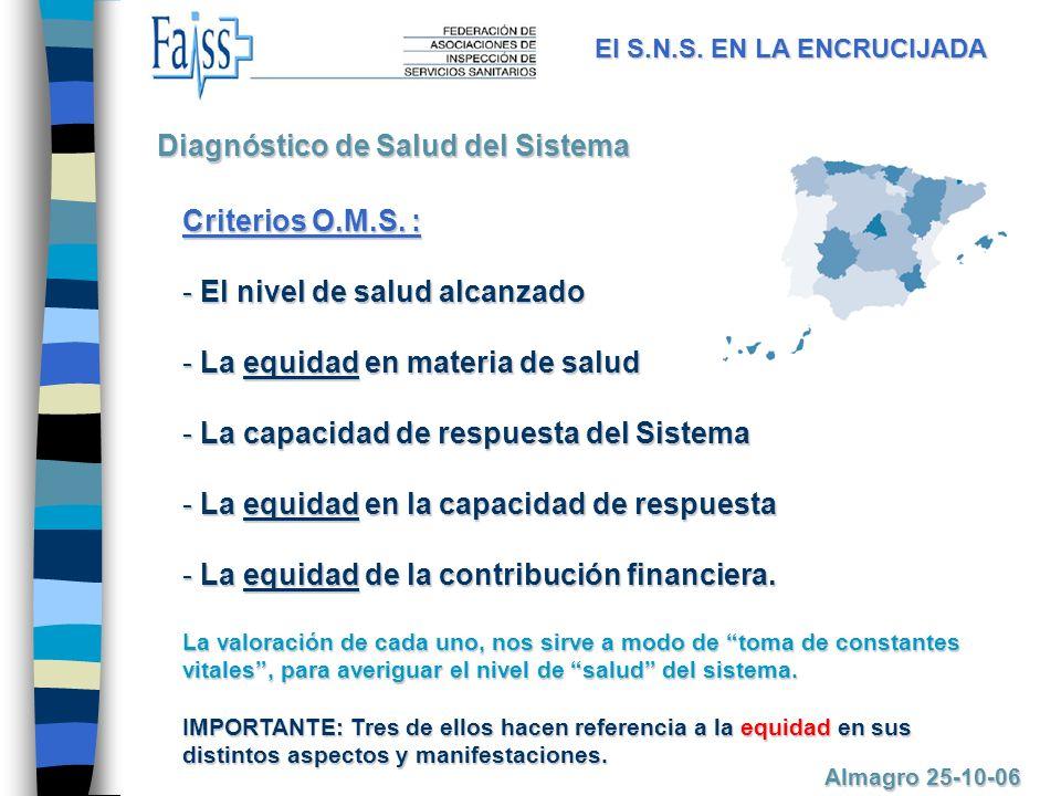 Diagnóstico de Salud del Sistema Criterios O.M.S.