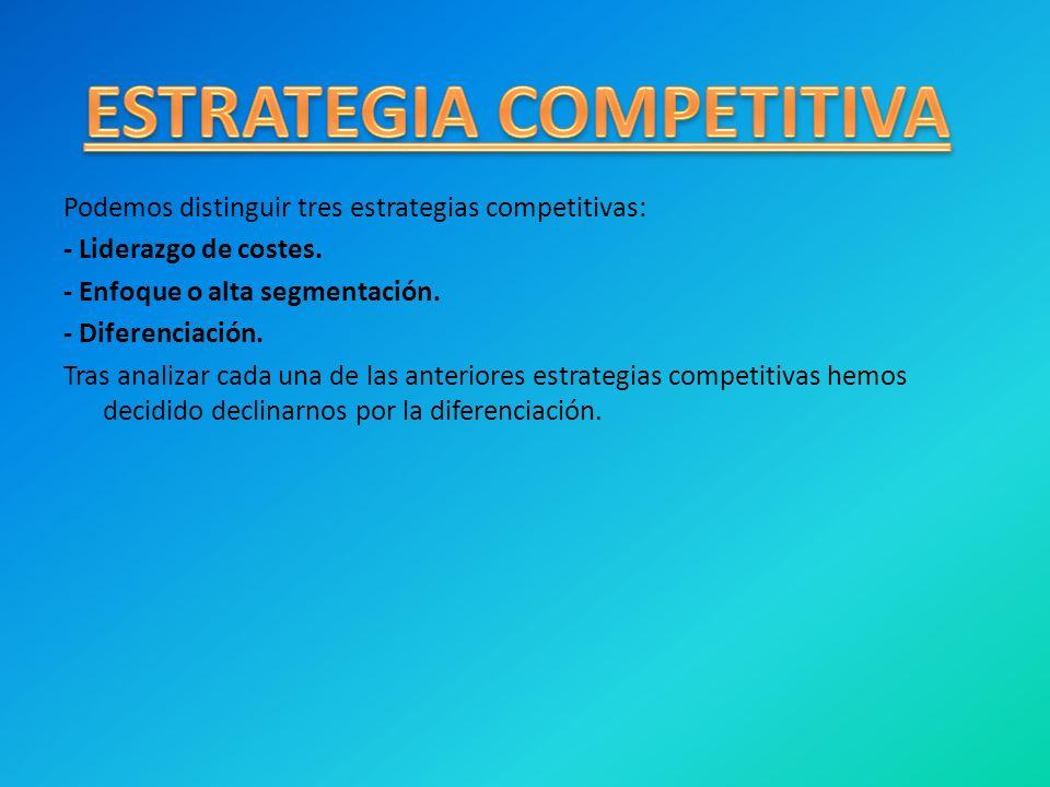 Podemos distinguir tres estrategias competitivas: - Liderazgo de costes. - Enfoque o alta segmentación. - Diferenciación. Tras analizar cada una de la