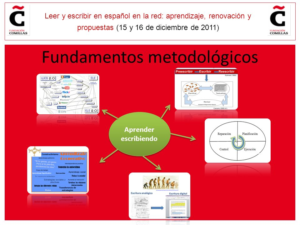 E Leer y escribir en español en la red: aprendizaje, renovación y propuestas (15 y 16 de diciembre de 2011) Fundamentos metodológicos Aprender escribiendo Aprender escribiendo