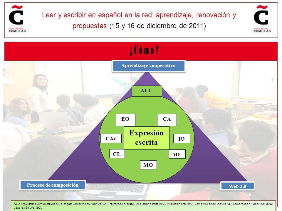 E Leer y escribir en español en la red: aprendizaje, renovación y propuestas (15 y 16 de diciembre de 2011) ¿ C ó m o ? Expresión escrita Aprendizaje