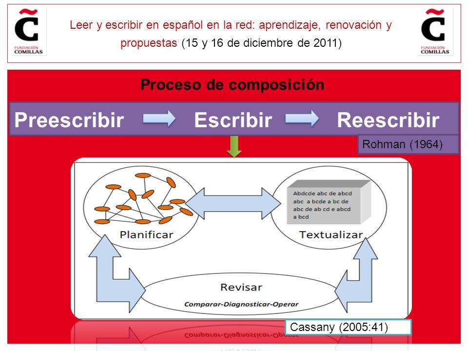E Leer y escribir en español en la red: aprendizaje, renovación y propuestas (15 y 16 de diciembre de 2011) Cassany (2005:41) Preescribir Escribir Ree