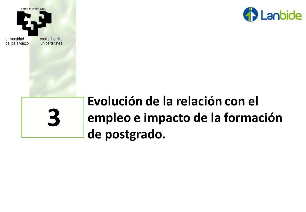 Evolución de la relación con el empleo e impacto de la formación de postgrado. 3