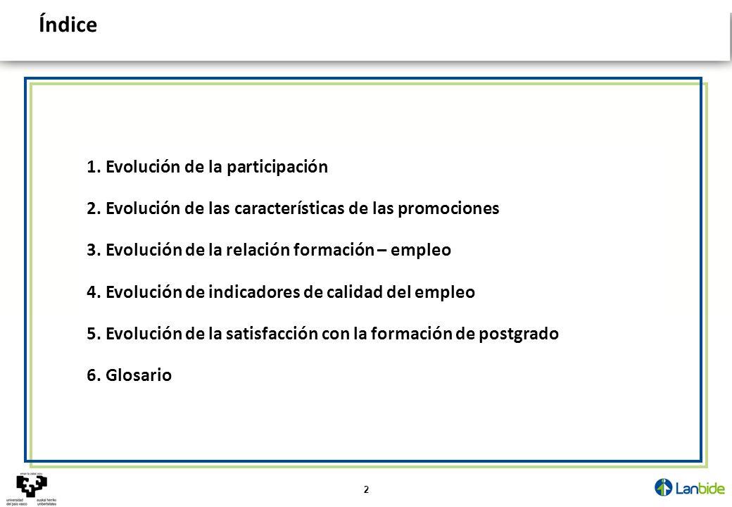 2 Índice 1. Evolución de la participación 2. Evolución de las características de las promociones 3. Evolución de la relación formación – empleo 4. Evo