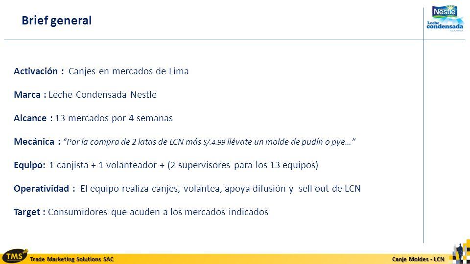 Trade Marketing Solutions SAC Canje Moldes - LCN Canje Moldes - LCN Brief general Activación : Canjes en mercados de Lima Marca : Leche Condensada Nes