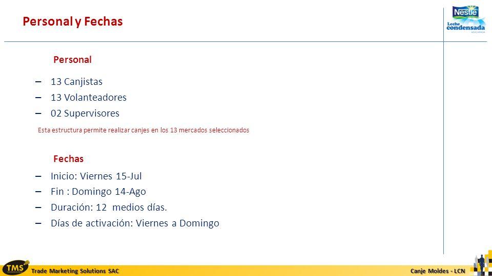 Trade Marketing Solutions SAC Canje Moldes - LCN Canje Moldes - LCN – 13 Canjistas – 13 Volanteadores – 02 Supervisores Esta estructura permite realiz
