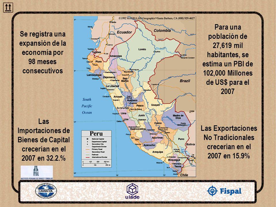 Para una población de 27,619 mil habitantes, se estima un PBI de 102,000 Millones de US$ para el 2007 Se registra una expansión de la economía por 98
