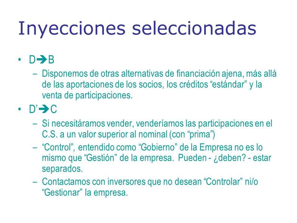 Inyecciones seleccionadas D B –Disponemos de otras alternativas de financiación ajena, más allá de las aportaciones de los socios, los créditos estánd