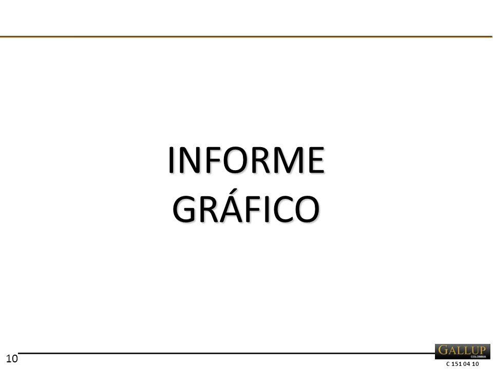 C 151 04 10 INFORMEGRÁFICO 10