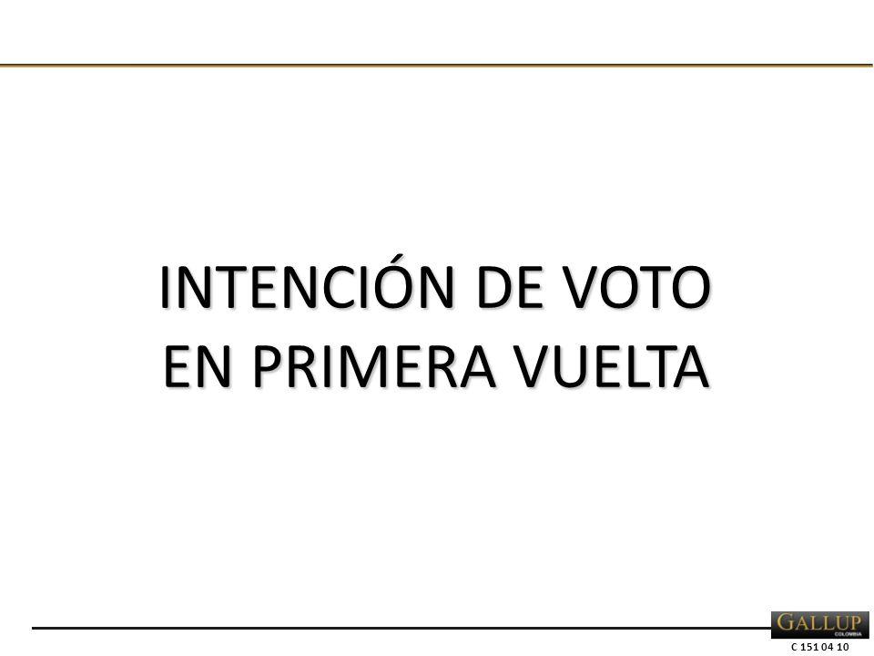 C 151 04 10 INTENCIÓN DE VOTO EN PRIMERA VUELTA