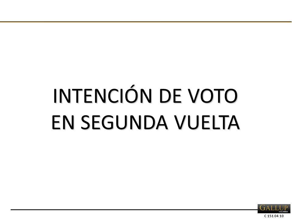 C 151 04 10 INTENCIÓN DE VOTO EN SEGUNDA VUELTA