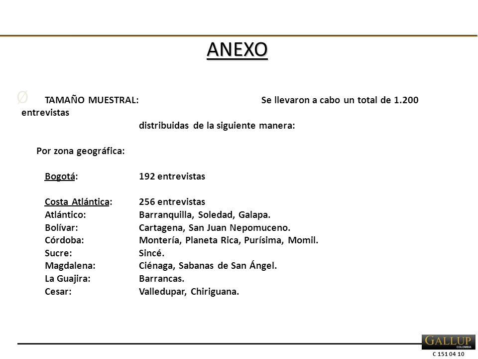 C 151 04 10 ANEXO Ø TAMAÑO MUESTRAL:Se llevaron a cabo un total de 1.200 entrevistas distribuidas de la siguiente manera: Por zona geográfica: Bogotá:192 entrevistas Costa Atlántica:256 entrevistas Atlántico:Barranquilla, Soledad, Galapa.