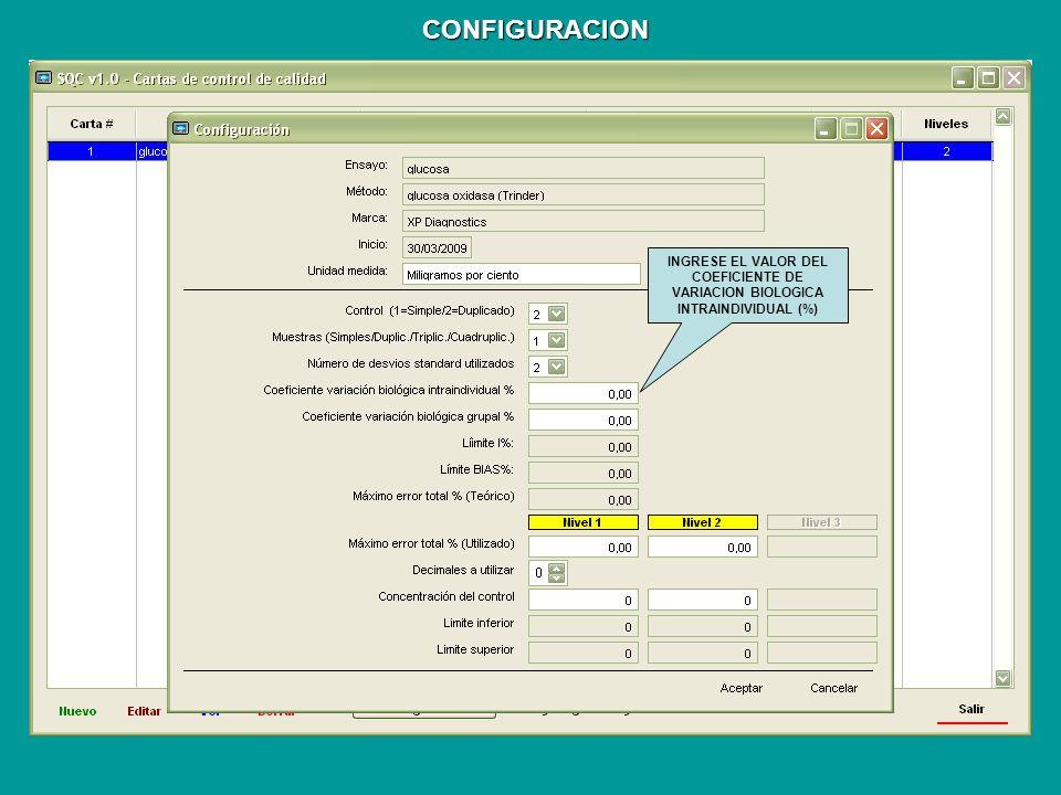 CONFIGURACION INGRESE EL VALOR DEL COEFICIENTE DE VARIACION BIOLOGICA INTRAINDIVIDUAL (%)