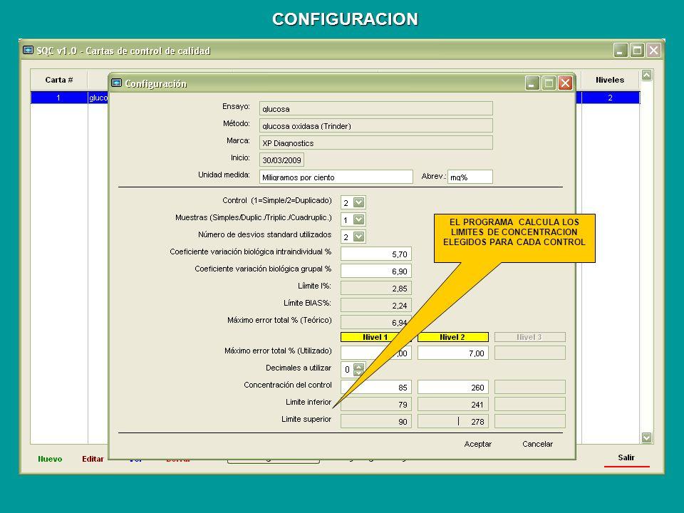 EL PROGRAMA CALCULA LOS LIMITES DE CONCENTRACION ELEGIDOS PARA CADA CONTROL CONFIGURACION