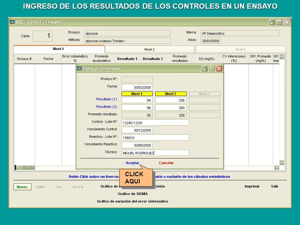 CLICK AQUI INGRESO DE LOS RESULTADOS DE LOS CONTROLES EN UN ENSAYO