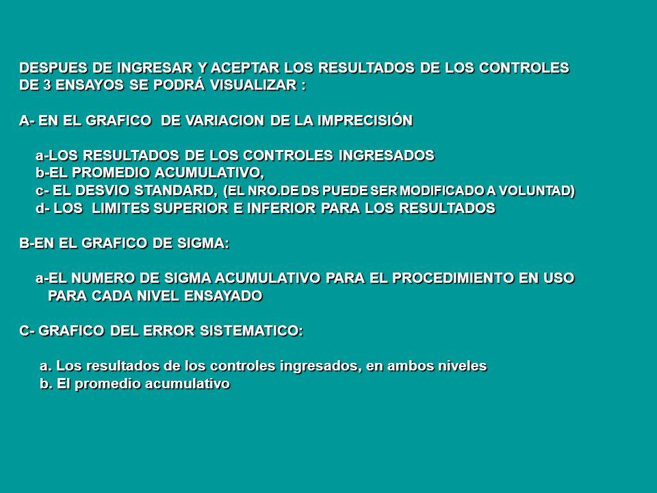 DESPUES DE INGRESAR Y ACEPTAR LOS RESULTADOS DE LOS CONTROLES DE 3 ENSAYOS SE PODRÁ VISUALIZAR : A- EN EL GRAFICO DE VARIACION DE LA IMPRECISIÓN a-LOS RESULTADOS DE LOS CONTROLES INGRESADOS a-LOS RESULTADOS DE LOS CONTROLES INGRESADOS b-EL PROMEDIO ACUMULATIVO, b-EL PROMEDIO ACUMULATIVO, c- EL DESVIO STANDARD, ( EL NRO.DE DS PUEDE SER MODIFICADO A VOLUNTAD ) c- EL DESVIO STANDARD, ( EL NRO.DE DS PUEDE SER MODIFICADO A VOLUNTAD ) d- LOS LIMITES SUPERIOR E INFERIOR PARA LOS RESULTADOS d- LOS LIMITES SUPERIOR E INFERIOR PARA LOS RESULTADOS B-EN EL GRAFICO DE SIGMA: a-EL NUMERO DE SIGMA ACUMULATIVO PARA EL PROCEDIMIENTO EN USO a-EL NUMERO DE SIGMA ACUMULATIVO PARA EL PROCEDIMIENTO EN USO PARA CADA NIVEL ENSAYADO PARA CADA NIVEL ENSAYADO C- GRAFICO DEL ERROR SISTEMATICO: a.
