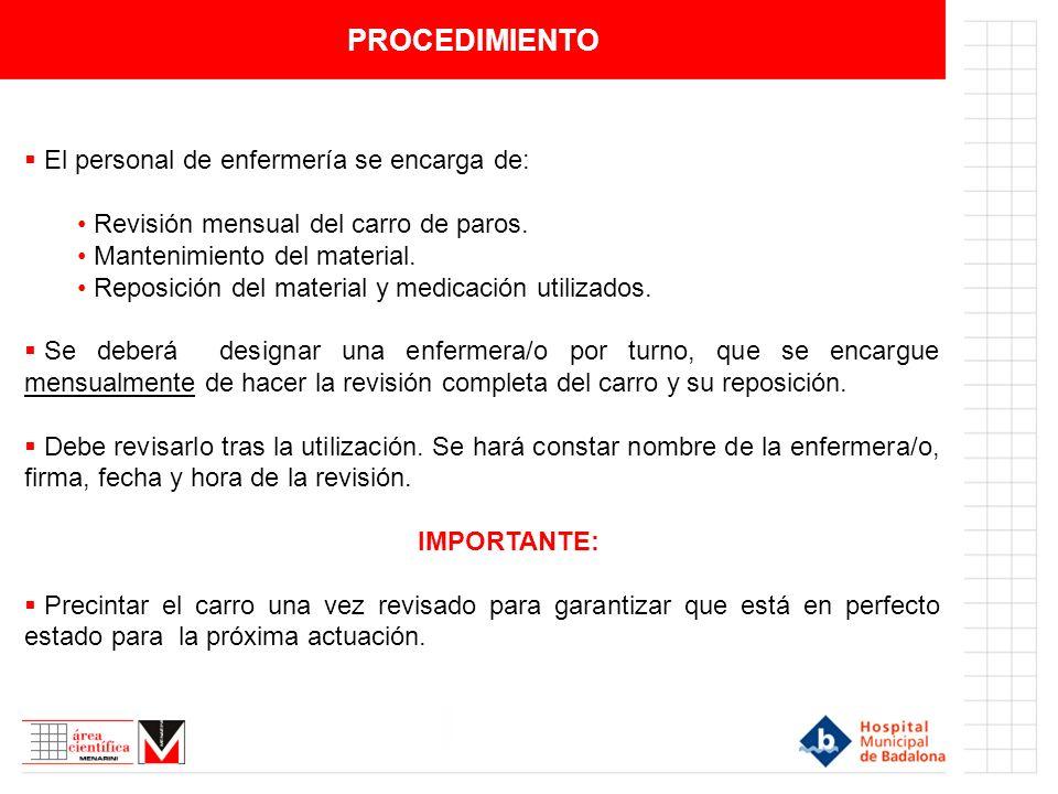 PROCEDIMIENTO El personal de enfermería se encarga de: Revisión mensual del carro de paros.