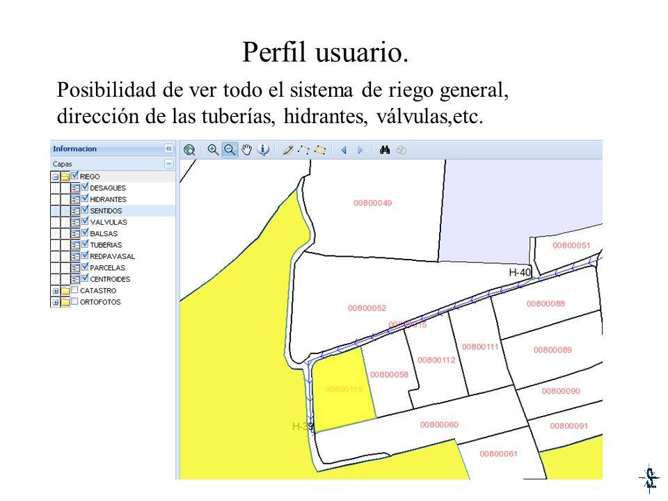 Perfil usuario. Posibilidad de ver todo el sistema de riego general, dirección de las tuberías, hidrantes, válvulas,etc.