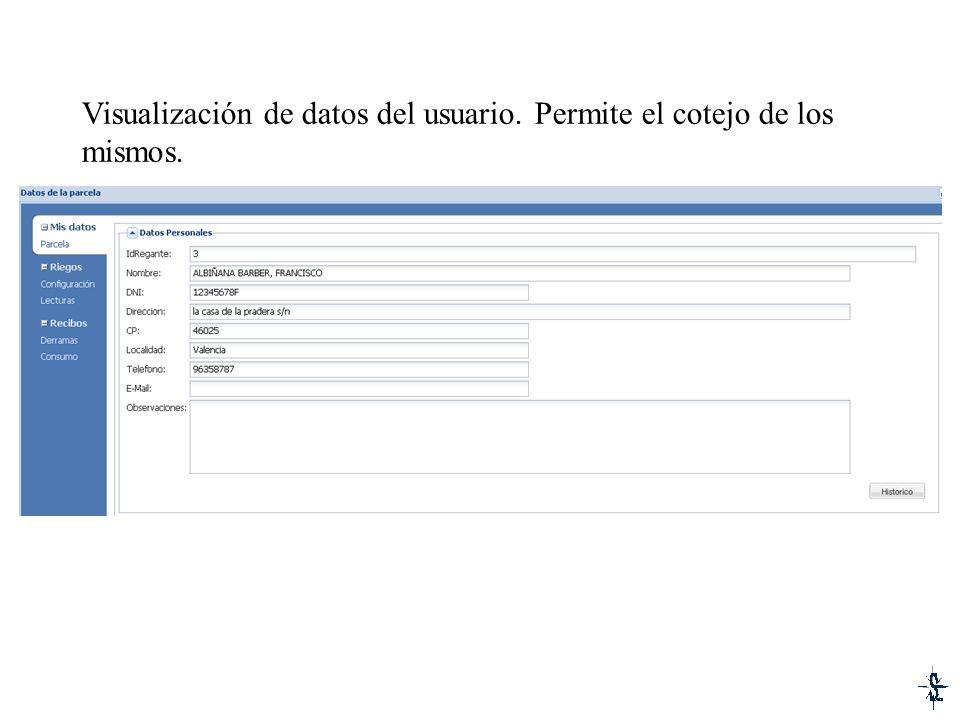 Visualización de datos del usuario. Permite el cotejo de los mismos.