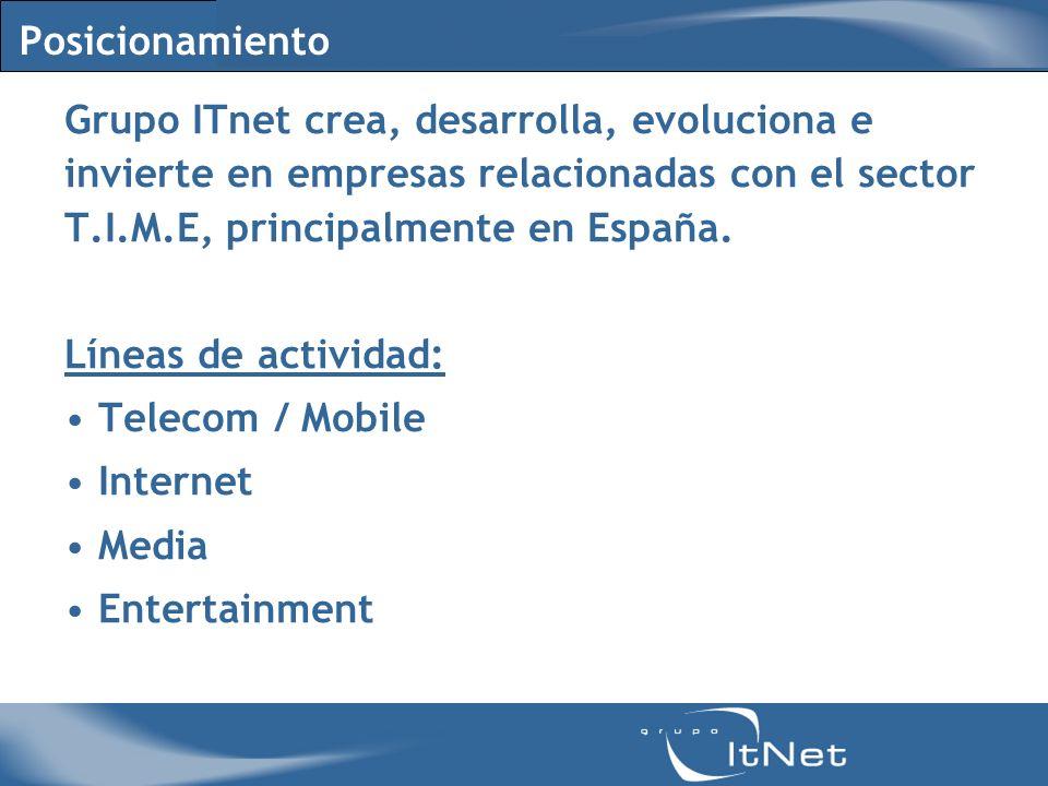 Posicionamiento Grupo ITnet crea, desarrolla, evoluciona e invierte en empresas relacionadas con el sector T.I.M.E, principalmente en España. Líneas d
